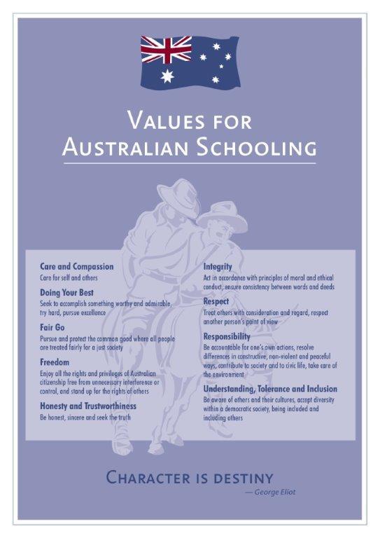 Values-for-Australian-Schools